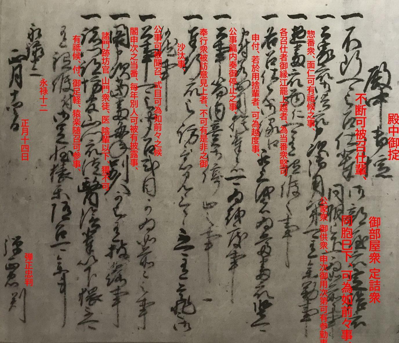 「殿中御掟」原文に書き下し文をのせてみた