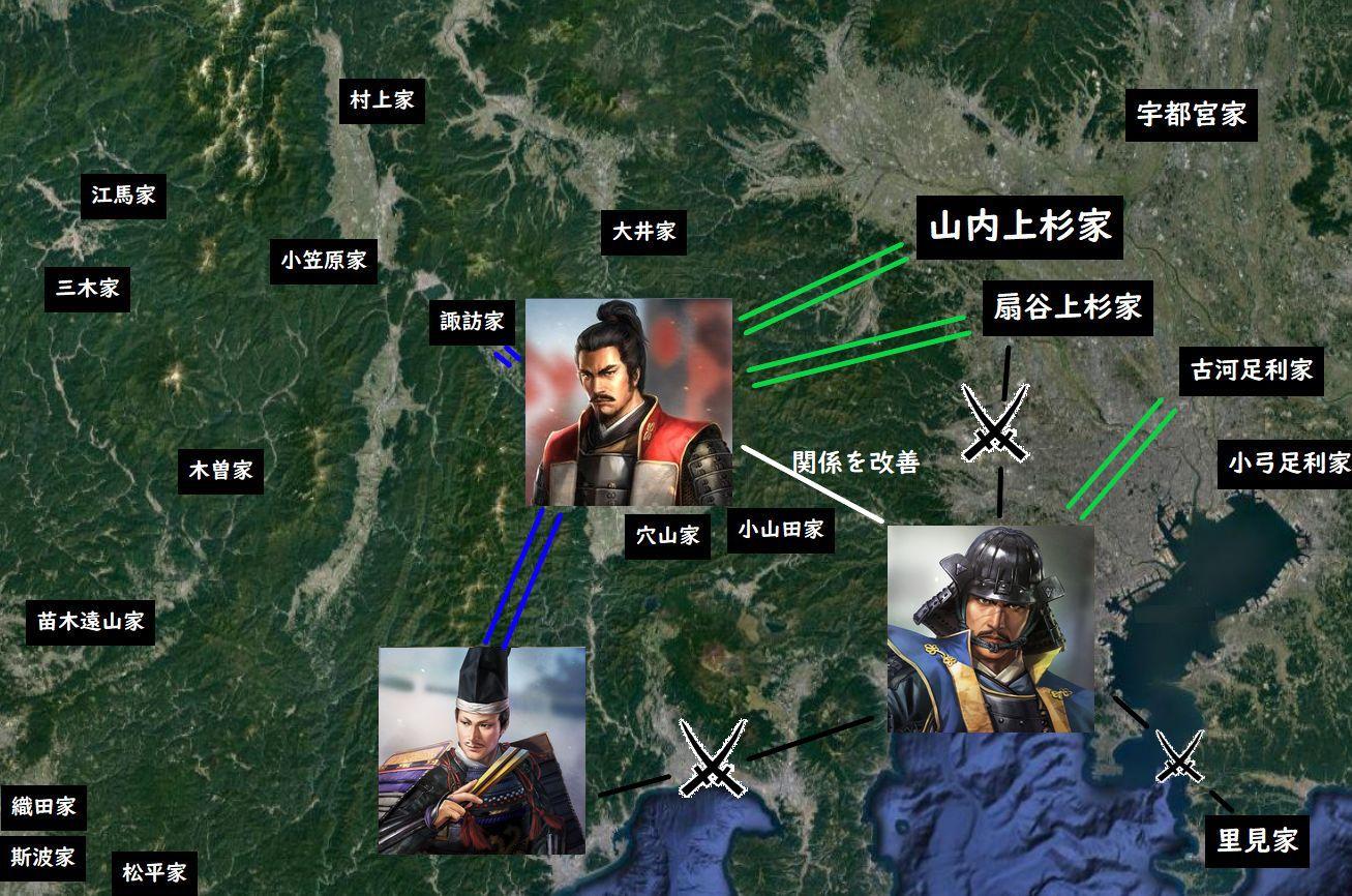 甲斐、相模両家の代がわりにより、武田・北条間で関係を改善しようとする機運が生まれる