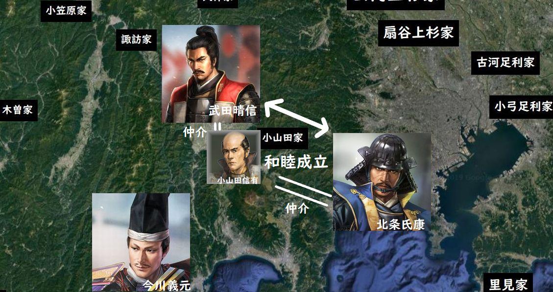 天文13年(1544)武田と北条が和睦