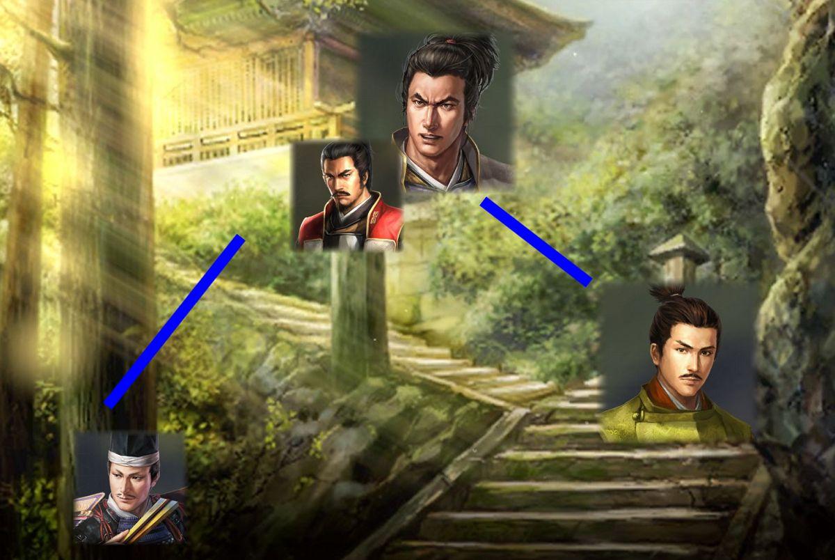天文22年(1553) 武田家-北条家の婚姻成立