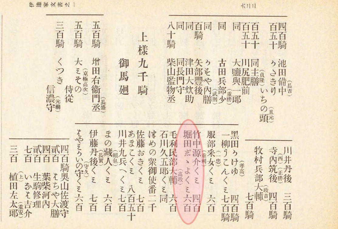 豊臣秀吉による小田原攻めの陣立て 堀田図書の記述