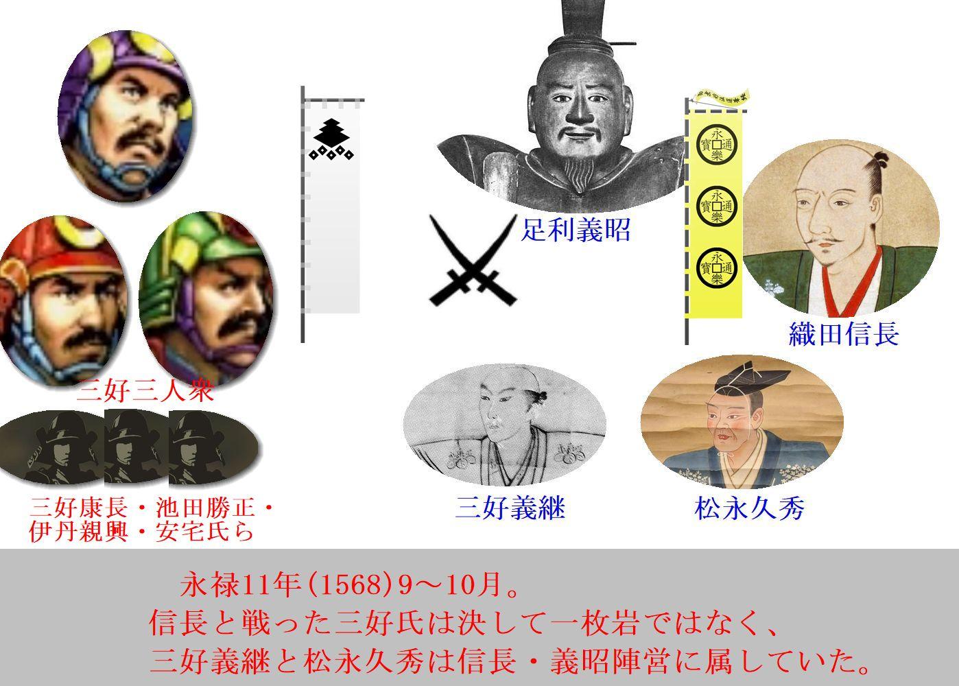 永禄11年(1568)信長上洛時の情勢