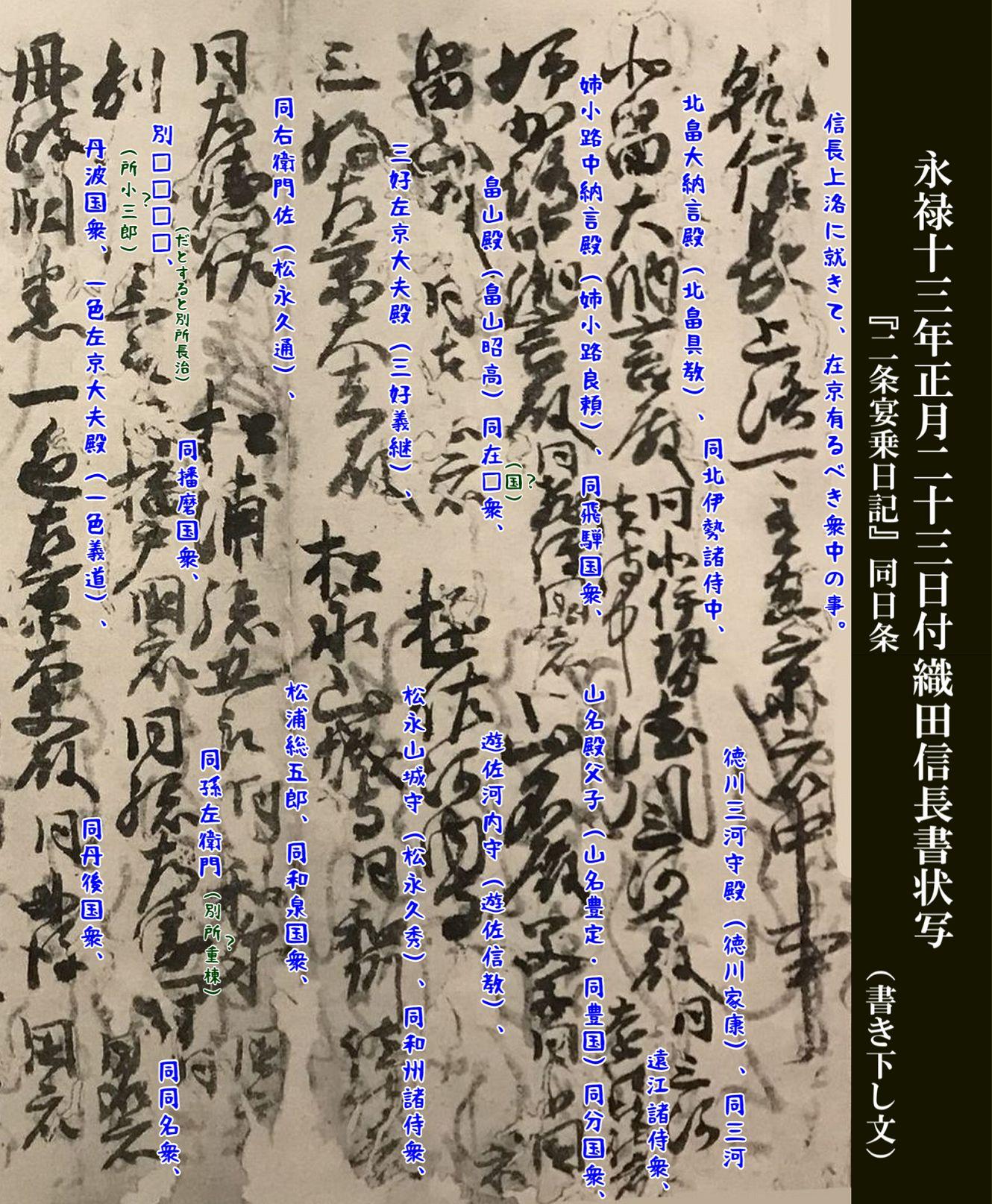 信長が主宰したサミット(永禄13年1月~2月)a+書き下し文