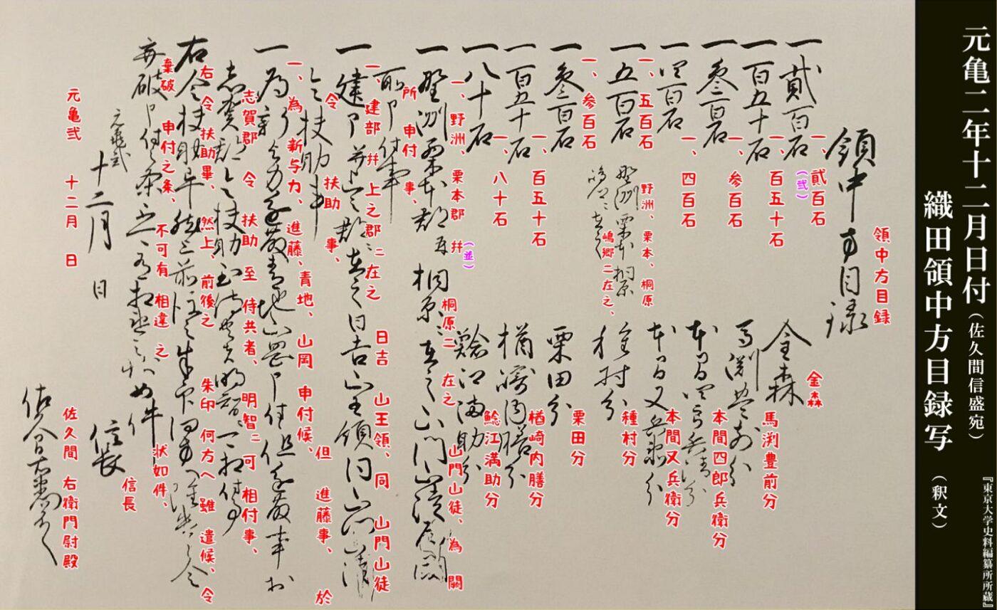 元亀二年十二月日付け領中方目録写(釈文)